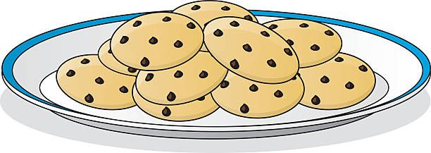 Plate of free download. Cookies clipart