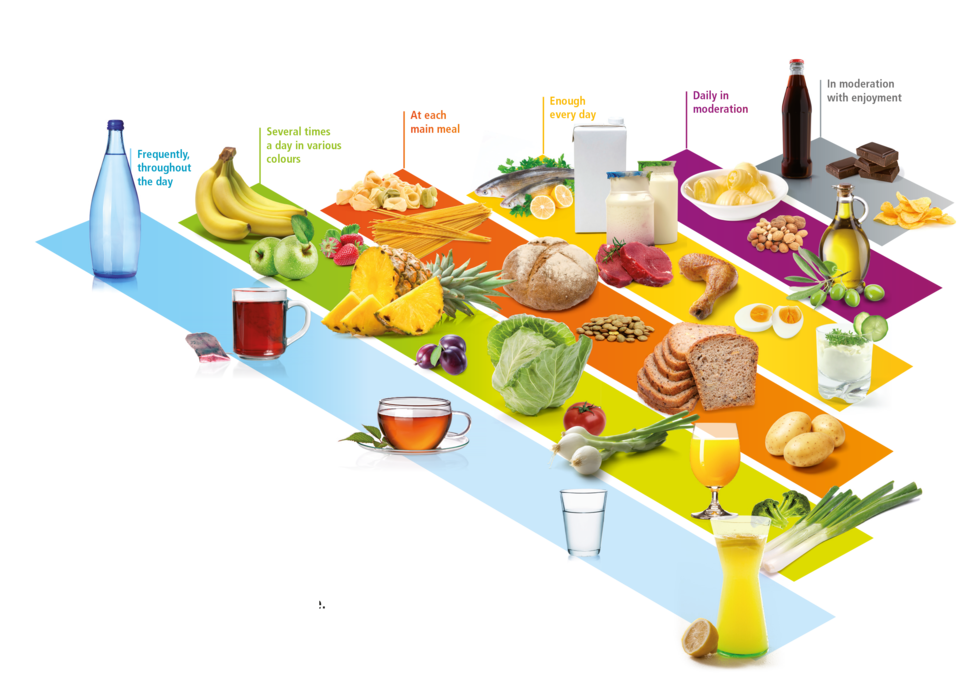 Power food pyramid eat. Cooking clipart healthy cooking
