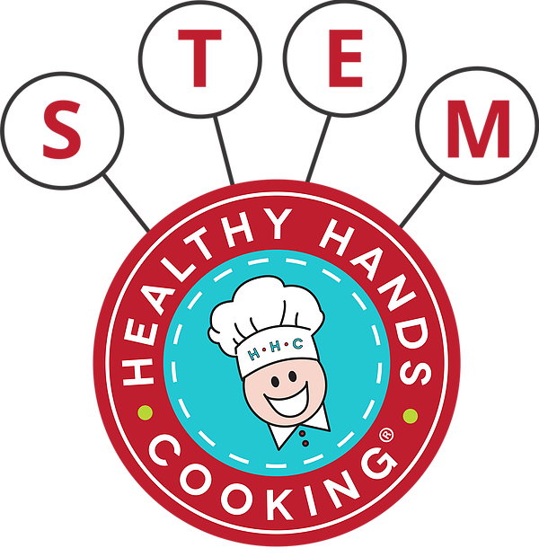 Cooking clipart kitchen staff. Classes a yummy future
