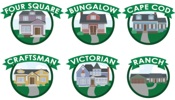 Bungalow or ranch know. Cottage clipart many house