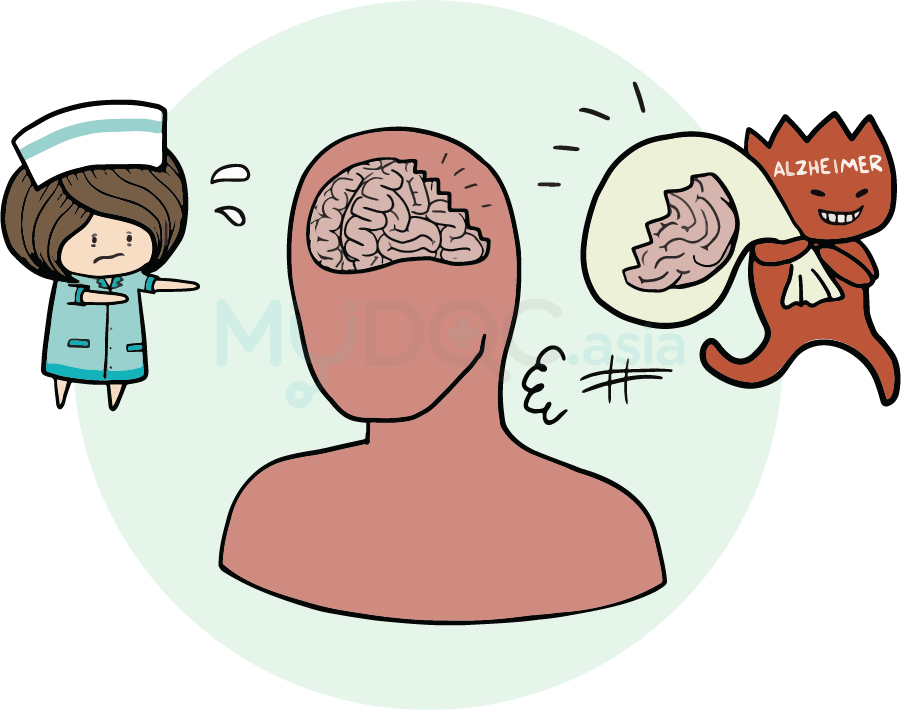 Cough clipart acute disease. Taking care of alzheimer