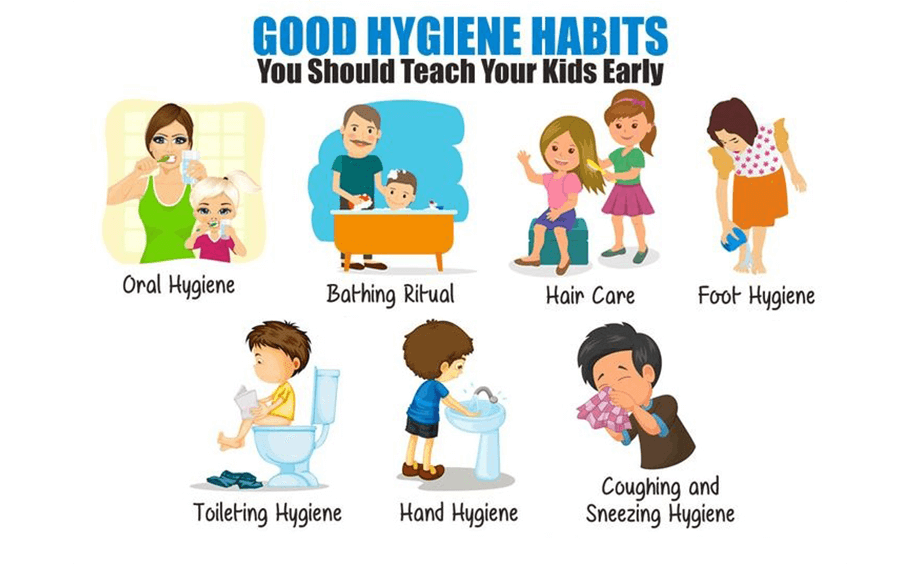 Smart ways to ensure. Germs clipart poor hygiene