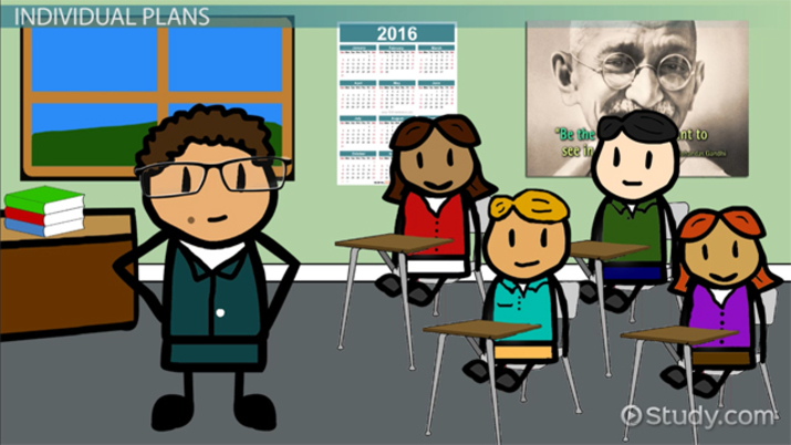 Counseling clipart curriculum development. Planning process video lesson