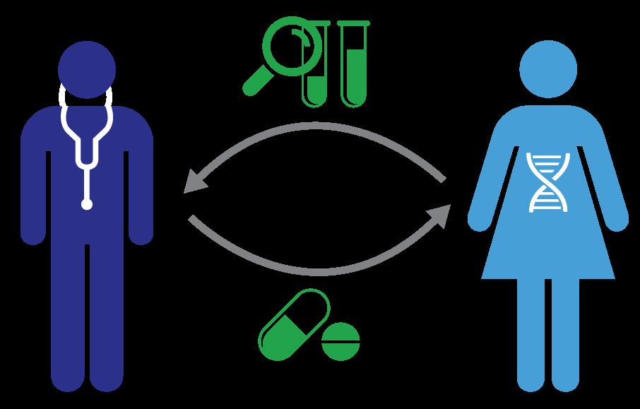 Focus clipart testing. Premarital genetic mandatory financial