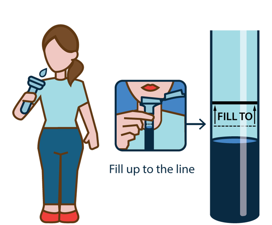 How it works saliva. Legal clipart screening