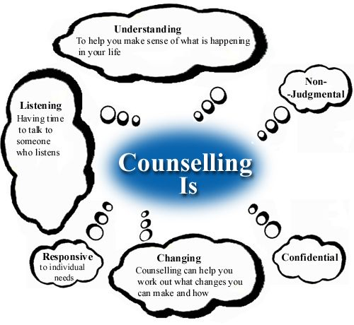 Free cliparts download clip. Counseling clipart individual counseling