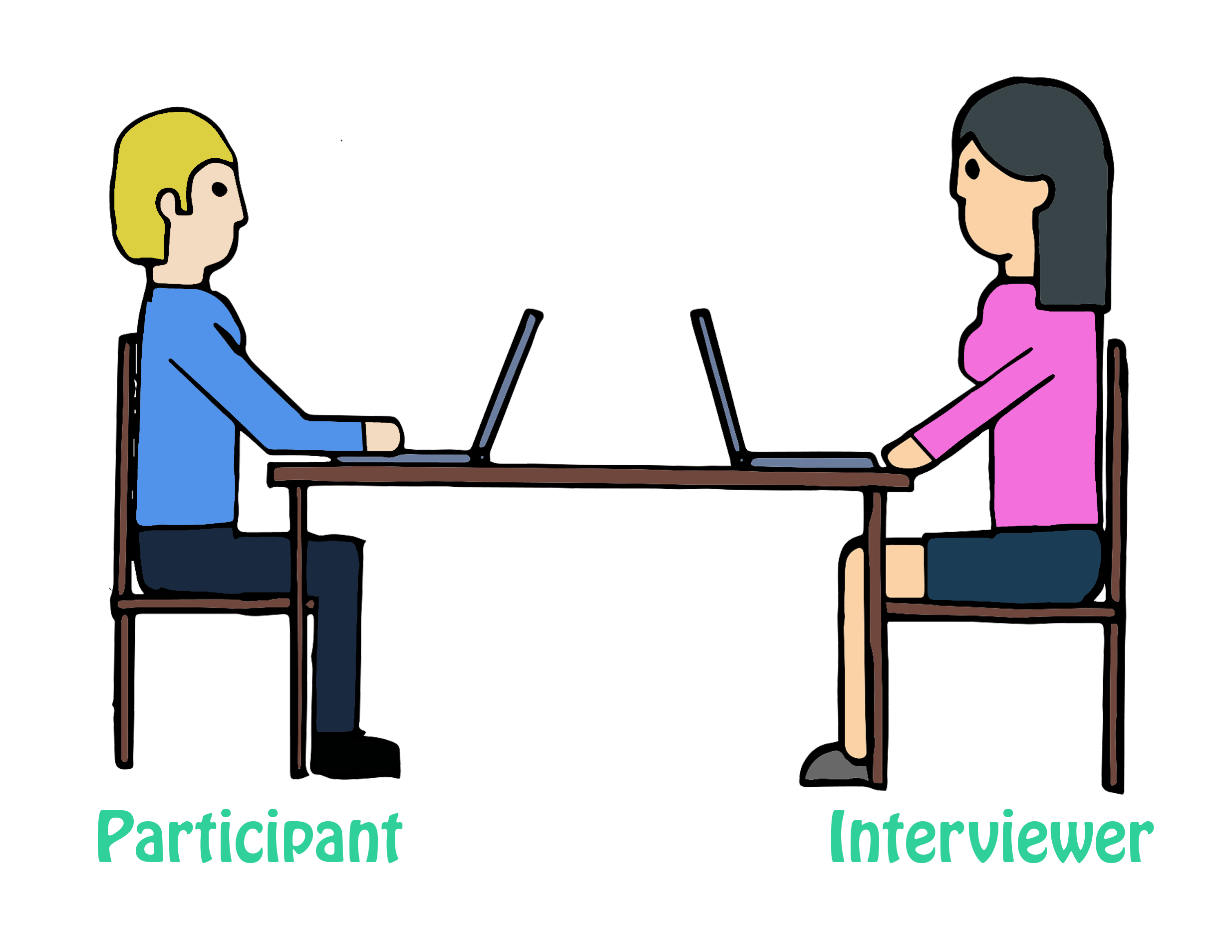 Resume Clipart Interview Clothes Resume Interview Clothes