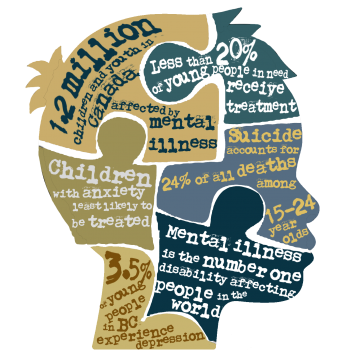 Counseling clipart peer education. Children and youth counselling