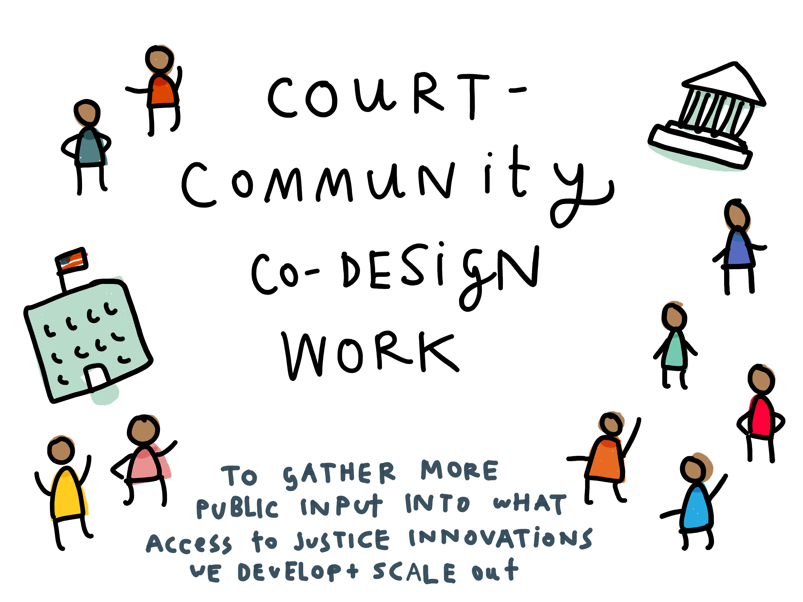 Doing user research in. Court clipart legal study