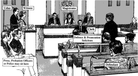 Court clipart prosecution. Picture of a panda