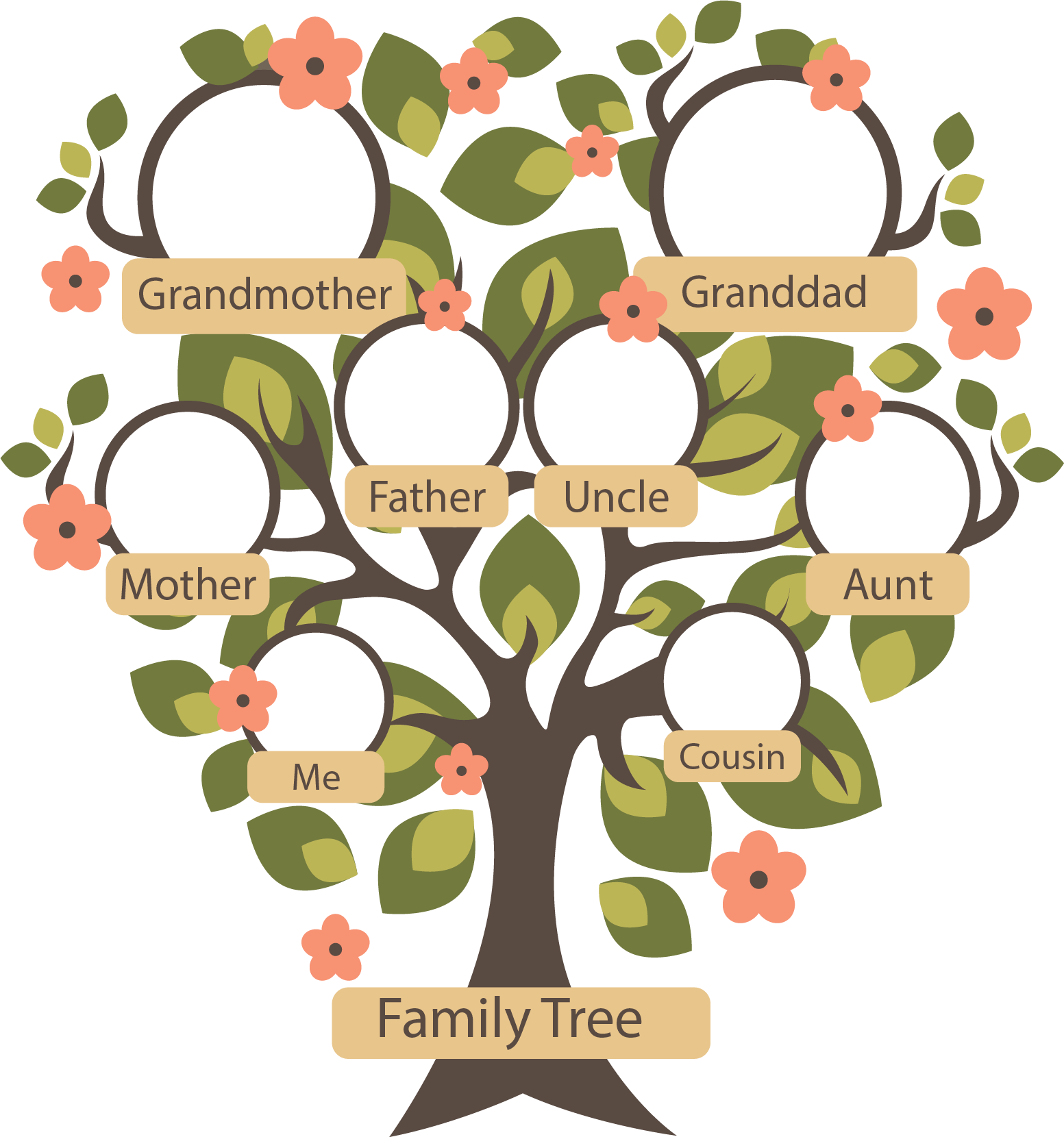 Family tree genealogy small. Cousins clipart ancestor