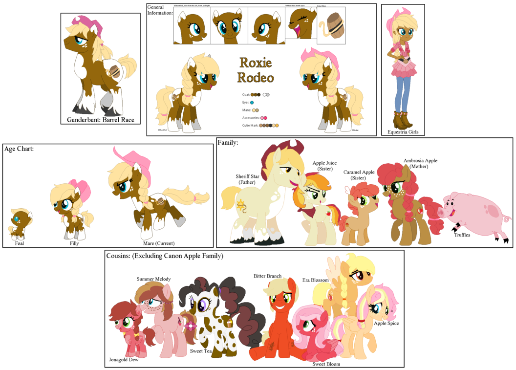 Cousins clipart family chart. Roxie rodeo ref sheet