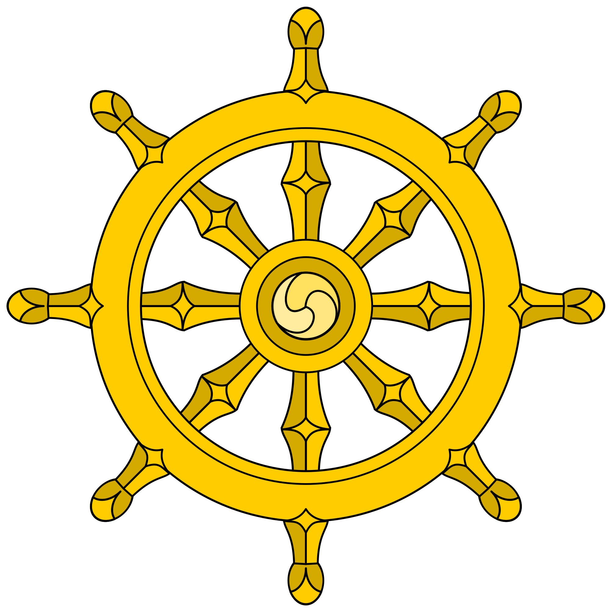 Wheel clipart circle object. Outline of buddhism wikipedia