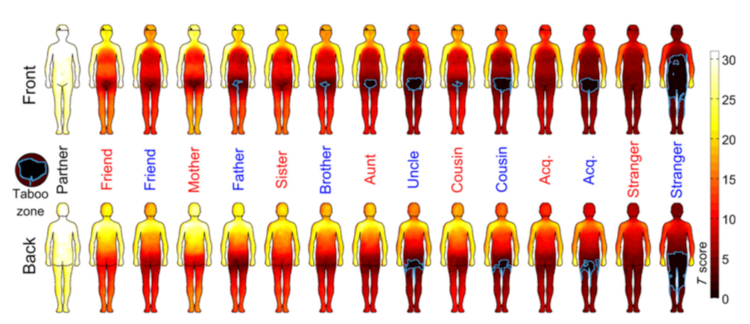 Here s where people. Cousins clipart social acceptance