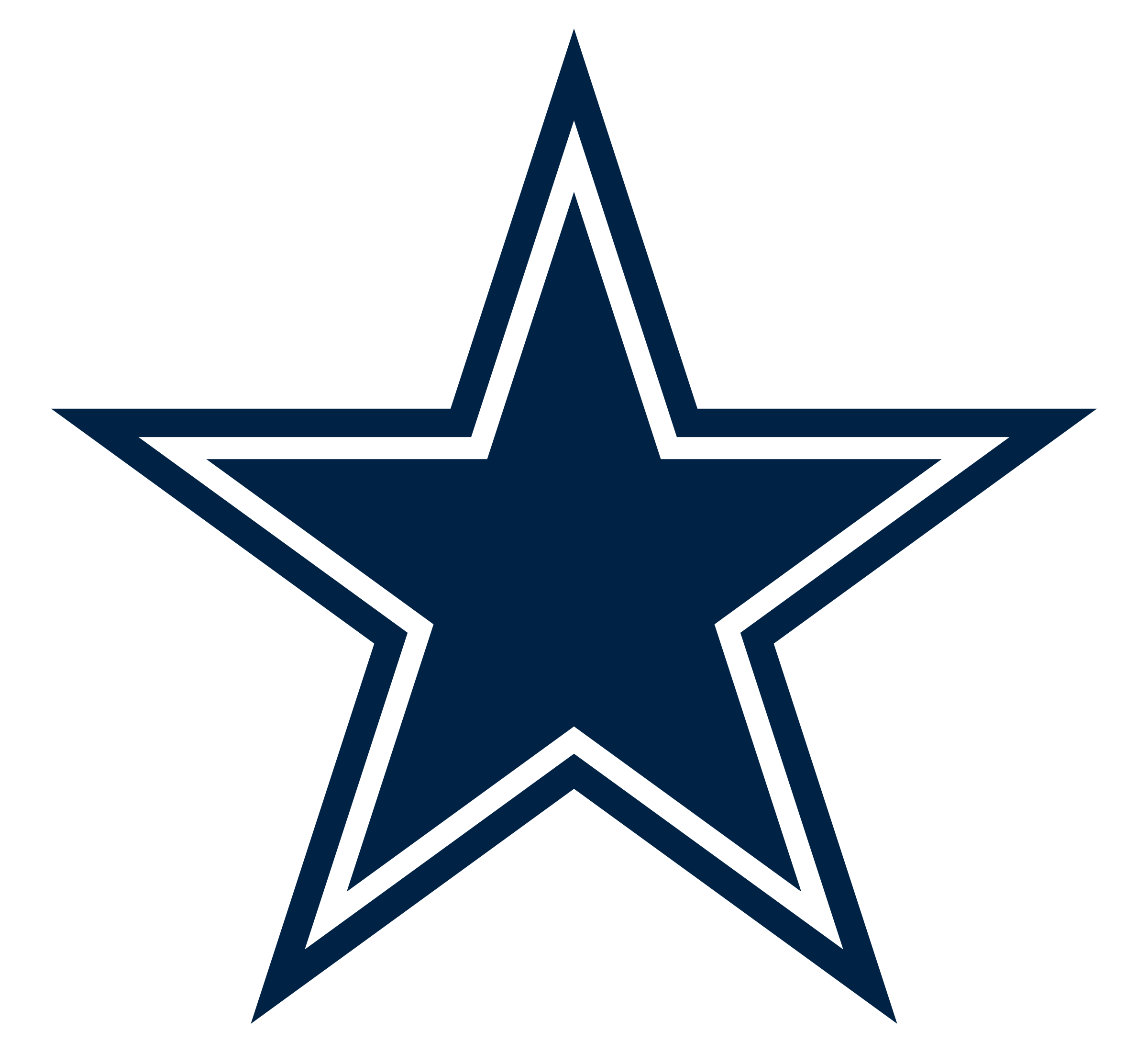 Star vector png. Dallas cowboys logo transparent