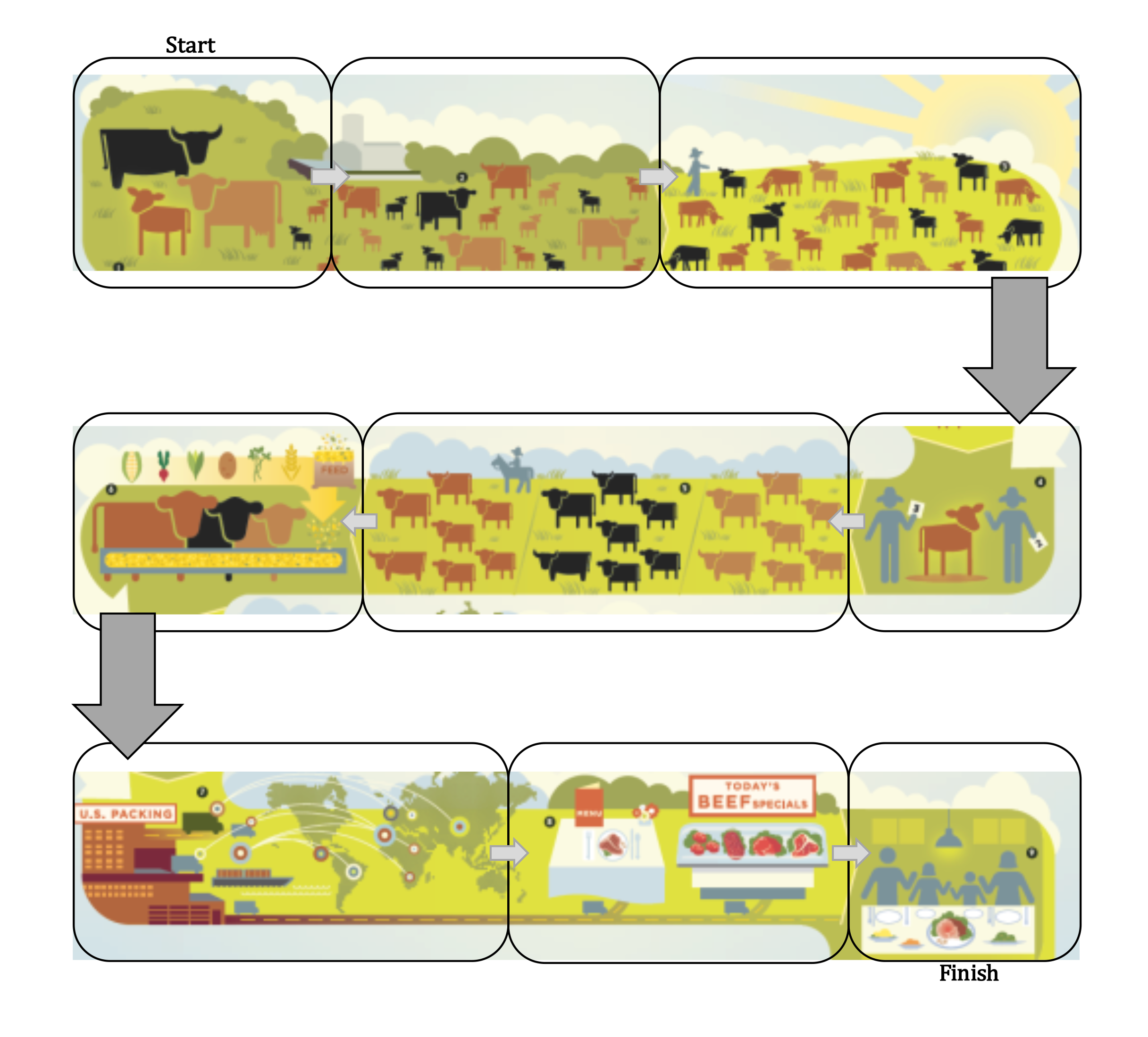 In this lesson students. Farming clipart agriculture science