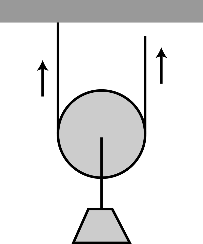 Crane clipart movable pulley. Read physics ck foundation