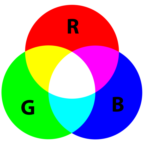 Crayon clipart color chart.  practically useful mixing