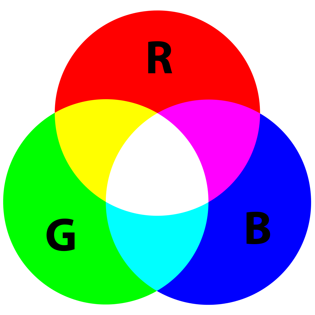 Mixing colors explore pictures. Crayon clipart coloured crayon