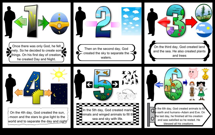 Cartoon background illustration bible. Creation clipart creation earth