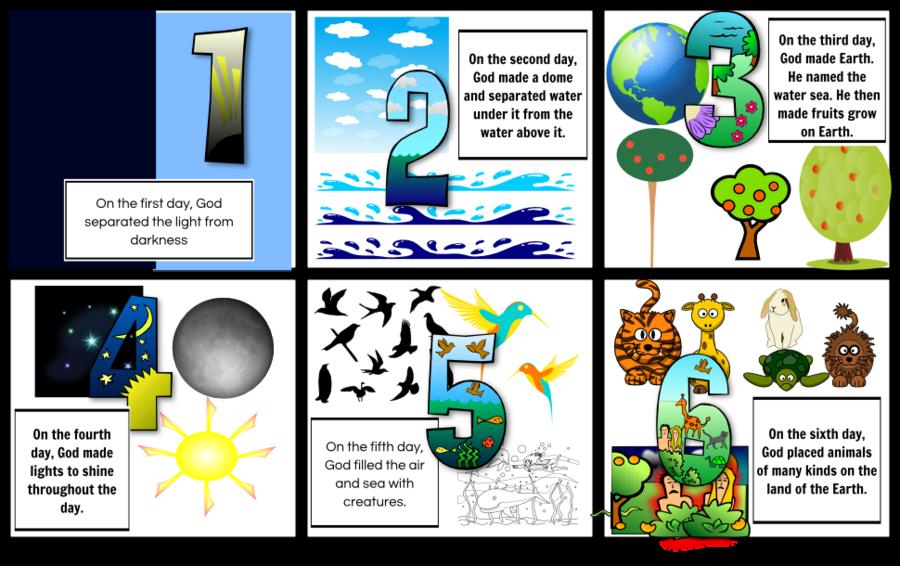 Creation clipart genesis. Cartoon bible text technology