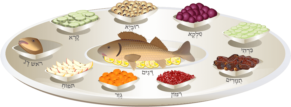 Pomegranate clipart shofar. Play rosh hashanah by