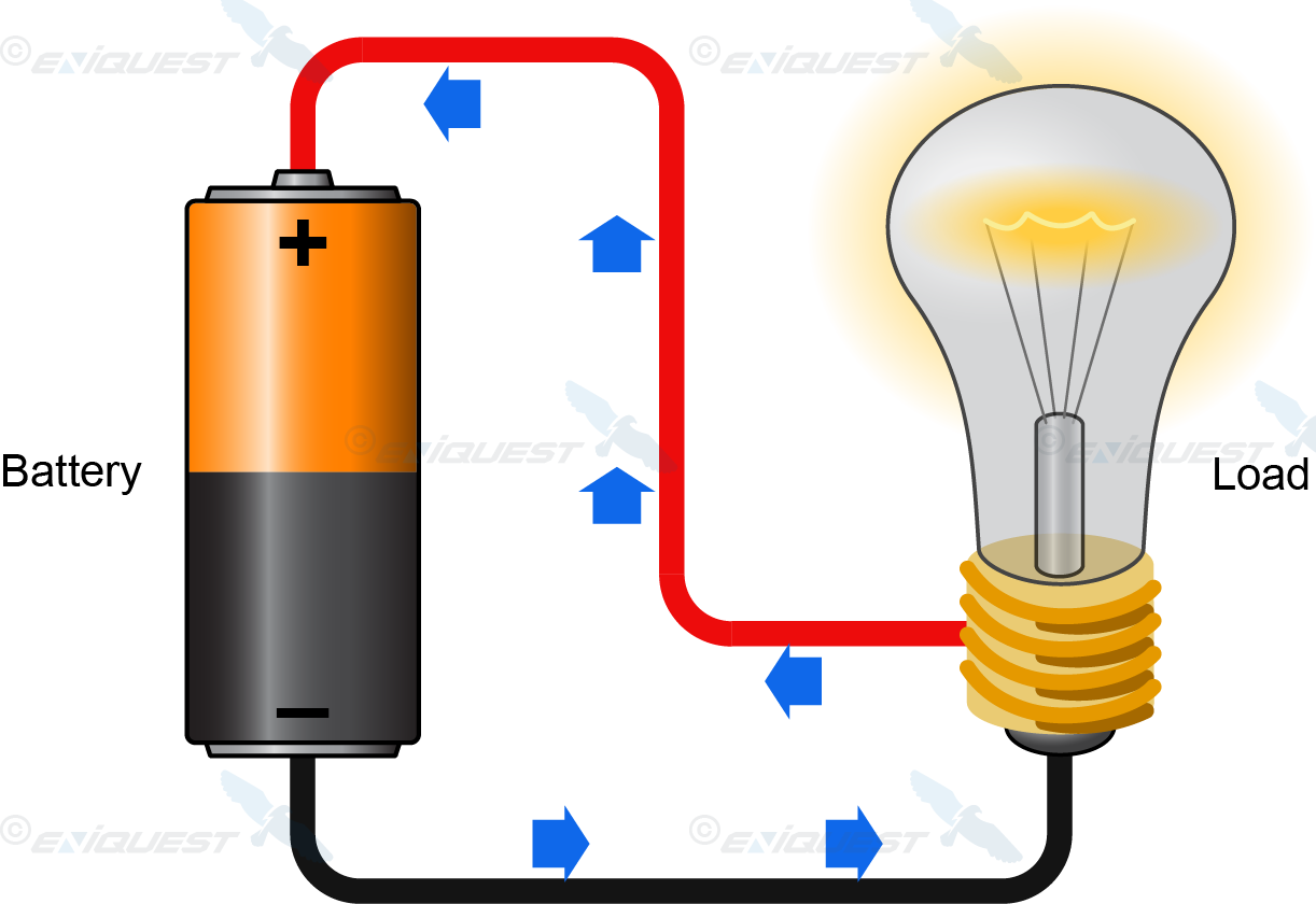 Electrical clipart current electricity.  collection of high