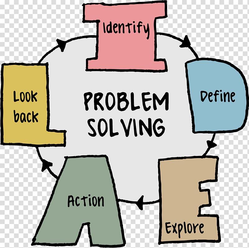 Meeting clipart creative problem solving. Skill creativity