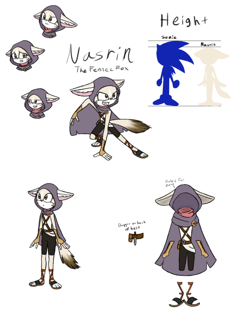 Heat clipart sweltering. Sonic oc nasrin the
