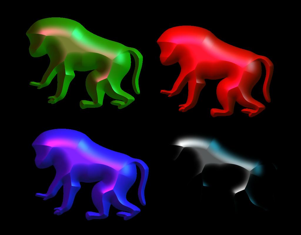 Gator gorilla
