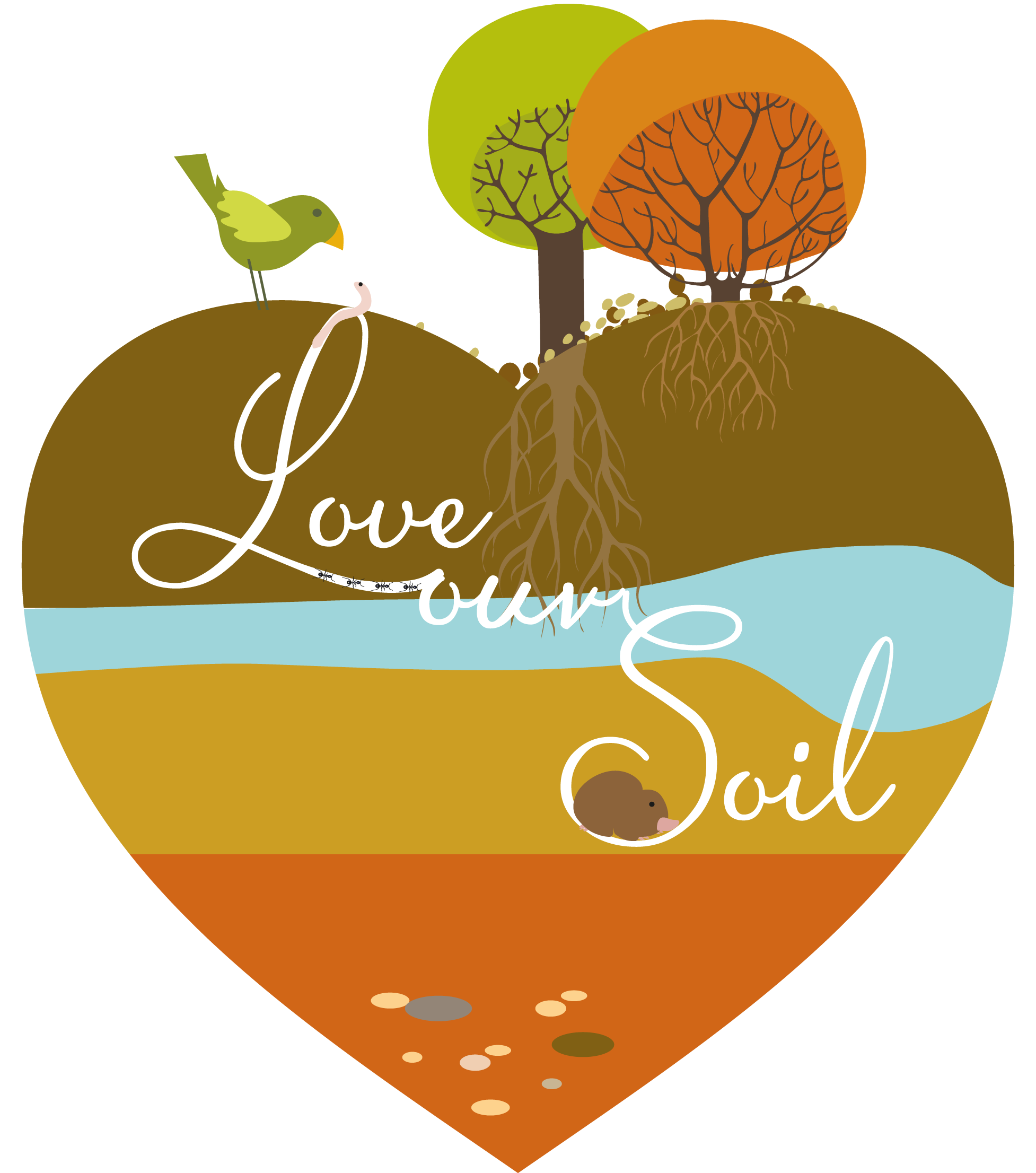 Evaporation clipart soil. Unccd love our pinterest