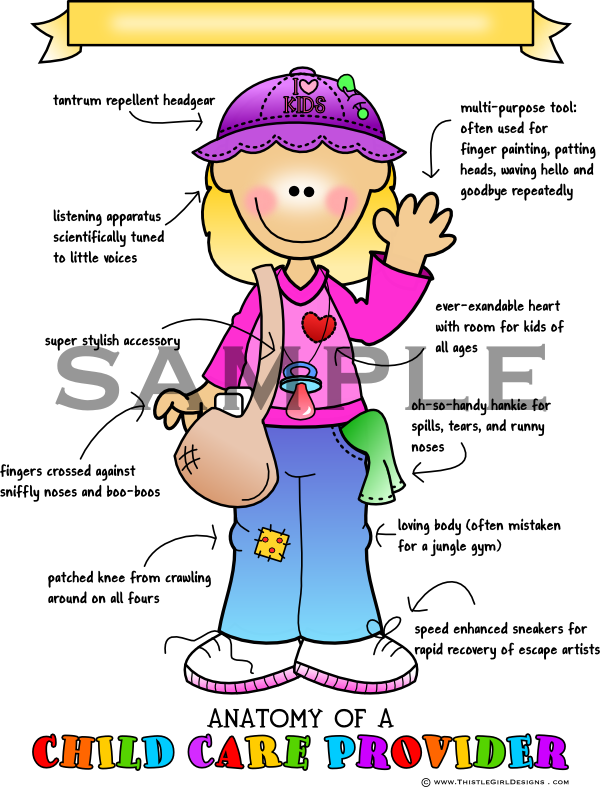 Anatomy of a child. Handprint clipart childcare