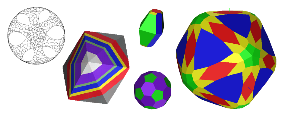 Wulffman structure visualization dr. Crystal clipart octahedral