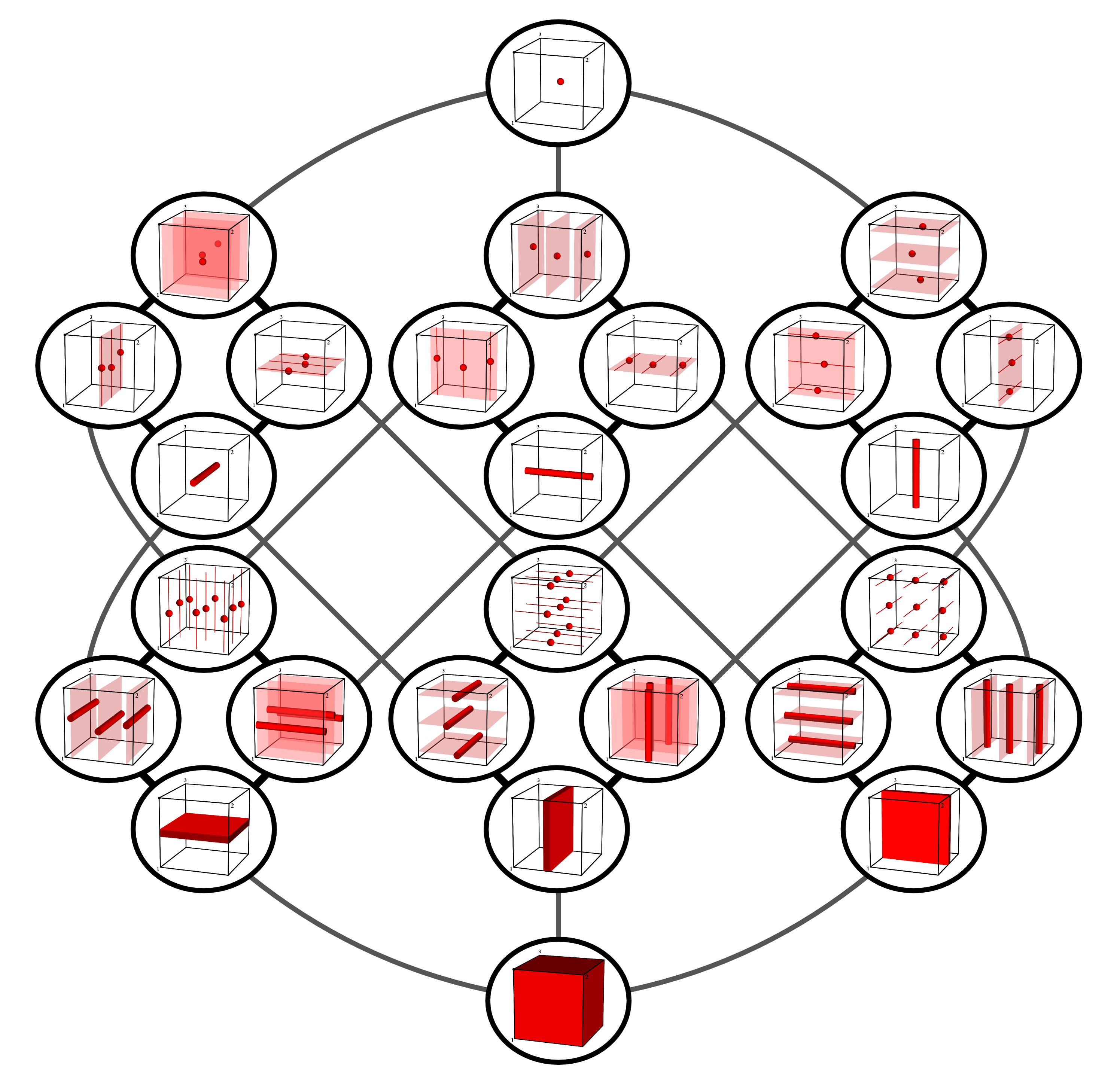 Cube clipart logical. File concertina graph tensor