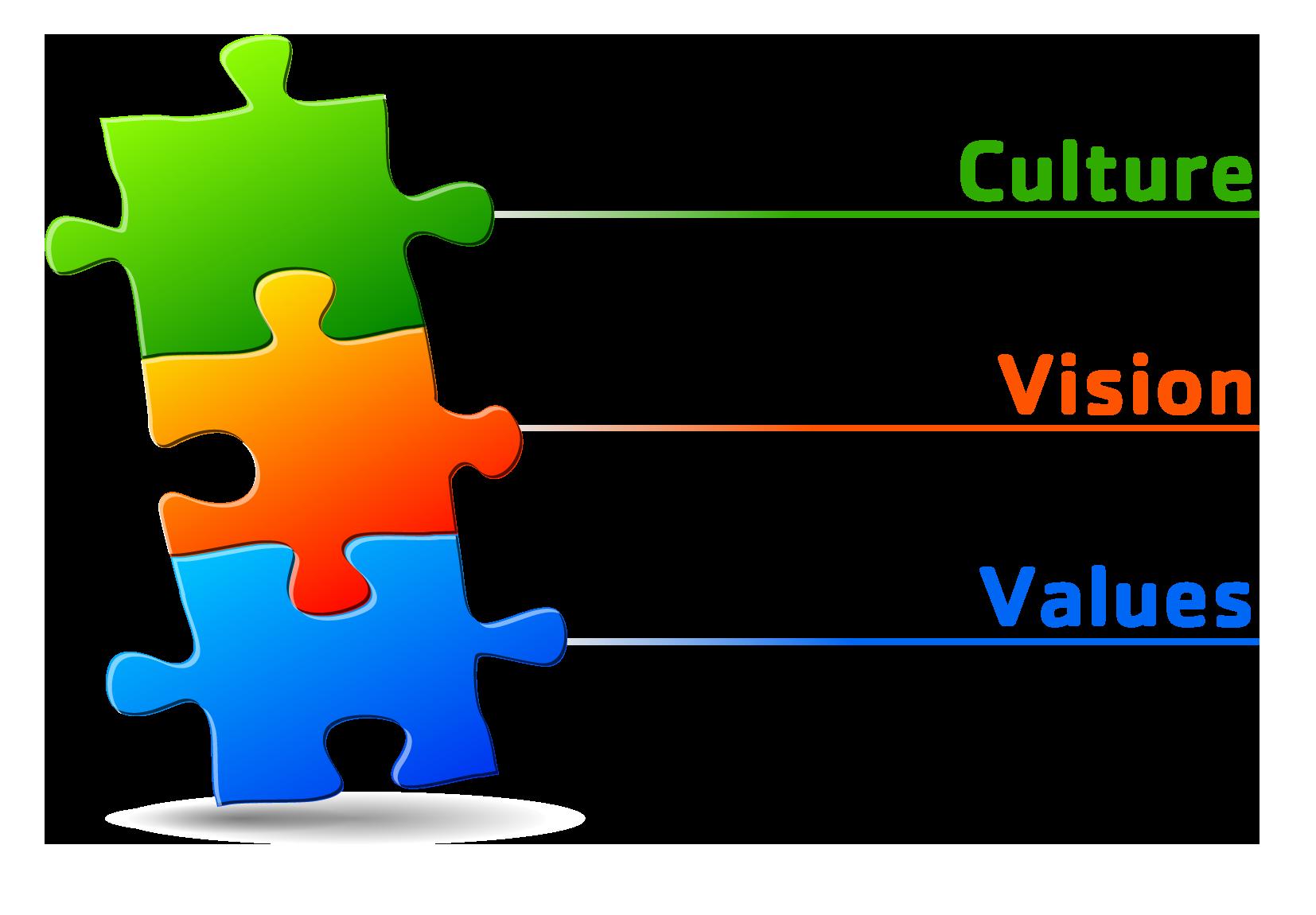 Vision clipart business vision. Company values saito attitude