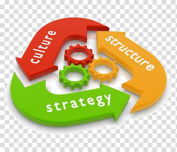 Strategy management organizational culture. Planning clipart strategic leadership