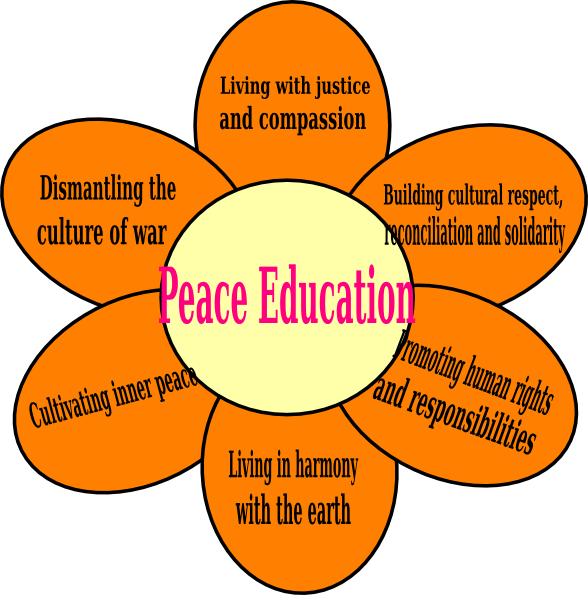 Education clip art at. Justice clipart peace