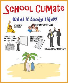 Culture clipart school culture.  best climate and