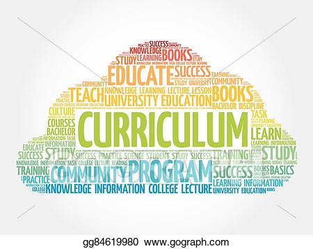 Vector art word cloud. Curriculum clipart