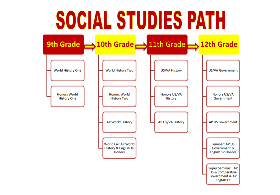 School background design history. Curriculum clipart 9th