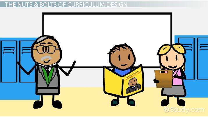 What is design video. Curriculum clipart cognitive development