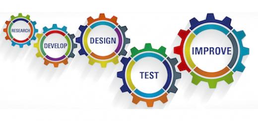 Curriculum clipart engineering. Basic design challenge stem