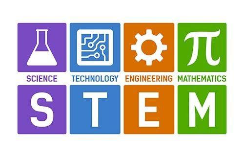 How to integrate stem. Curriculum clipart engineering