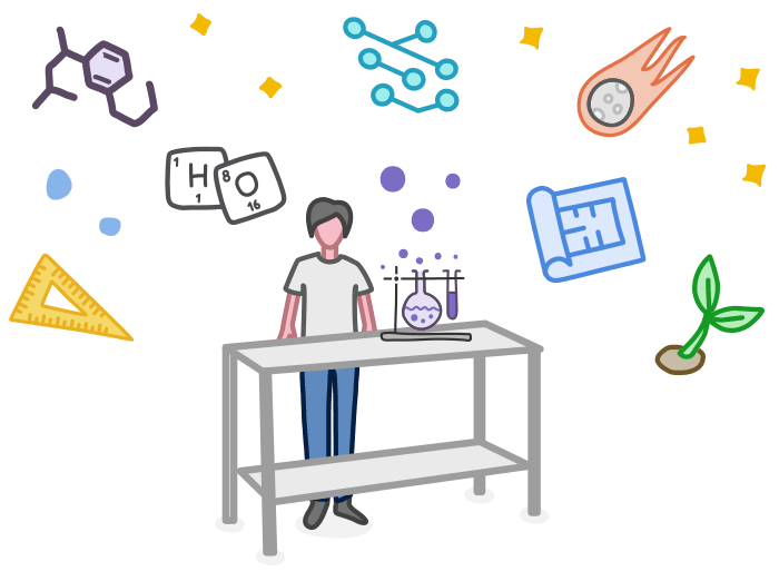 Physics clipart scientific notation. Science learnosity intro to