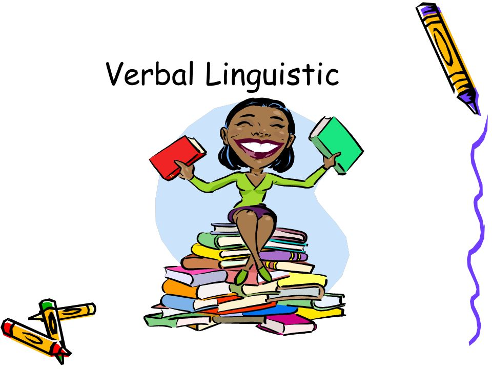 Curriculum clipart linguistic intelligence. Multiple intelligences welcome to