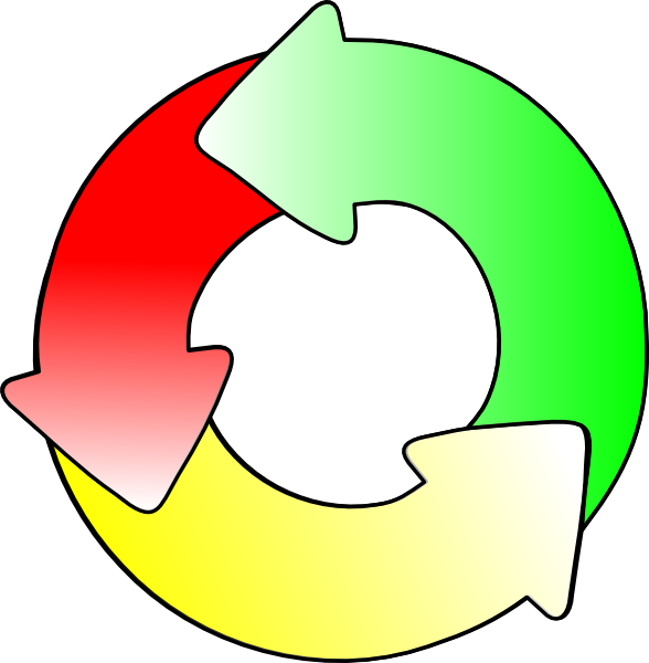 Dot clipart period. Cycle rotation clip art