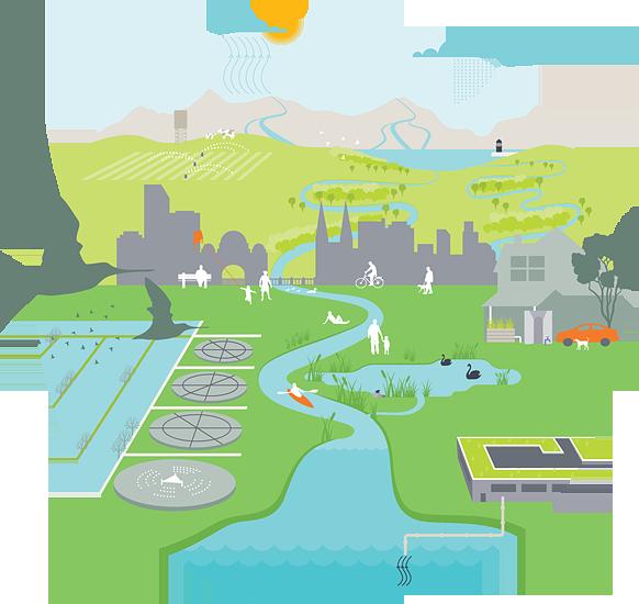 Urban water humanities pinterest. Cycle clipart rain cycle
