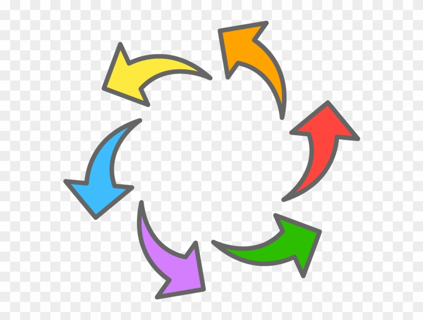 Literacy clipart rotation. Cycle rotations hd png