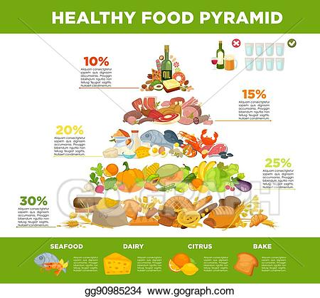 Vector art infographic food. Dairy clipart health product