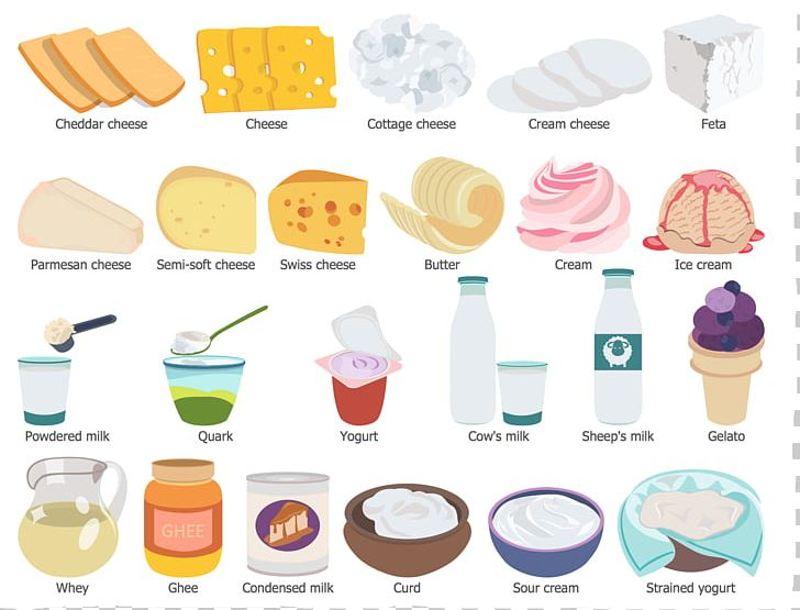 Dairy clipart health product. Milk products food group